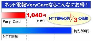ネット電報VeryCard